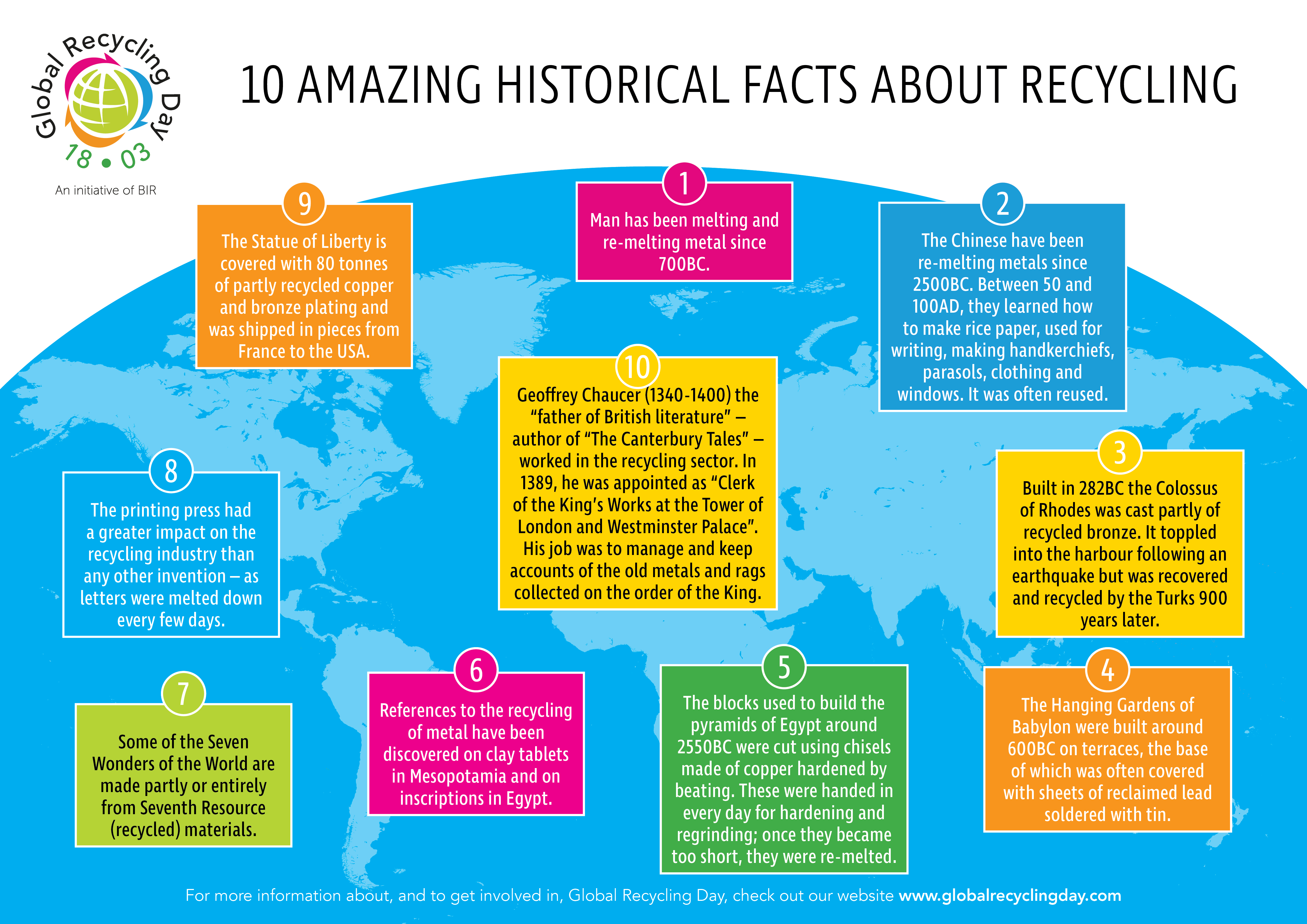 Facts About The Natural Resource Oil
